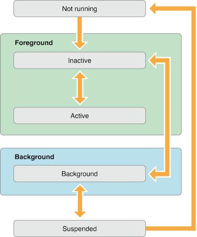 Assignment2 Presentation - YuanFu's blog | MrFu blog